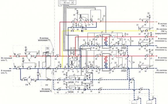 Технологическая схема № 15